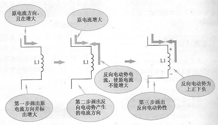 图11 线图中反向电动势极性判别方法示意图
