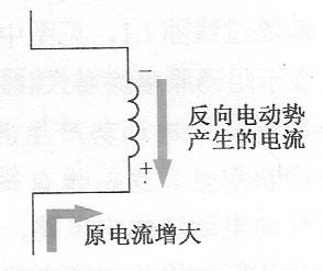 图12示意图