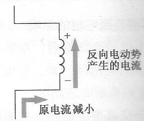 图13示意图