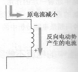 图14示意图