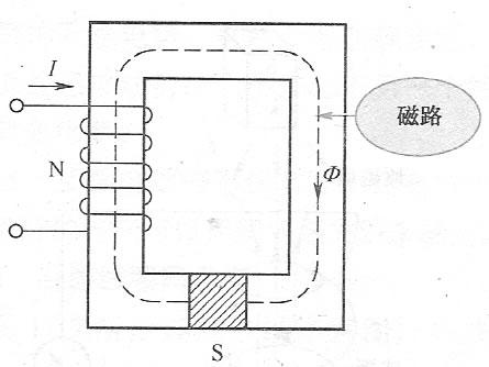 电路和磁路的区别-电路与磁路的区别是什么?