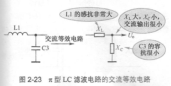 电感滤波电路是用电感器构成的一种滤波电路,其滤波效果相当好.只是要求滤波电感的电感量较大,电路的成本比较高。电路口常便用π型Lc滤波电路. 图2—21所示是π型Lc滤波电路。电路中的cl和c3是滤波电容,c2是高频滤波电容,L1是滤波电感,L1代替π型Rc滤波电路中的滤波电阻。电容c1是主滤波电容,将整流电路输出电压中的绝大部分交流成分滤波到地。  1.直流等效电路 图2-22所示是π型Lc滤波电路的直流等效电路,电感L1的直流电阻小到为零,就用一根导线代替。 由于电感